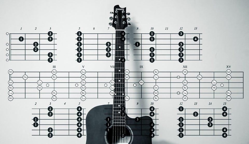 Apprendre une guitare